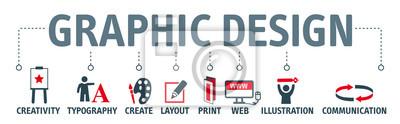 Bild Banner Graphic Design Konzept Englisch Schlüsselwörter