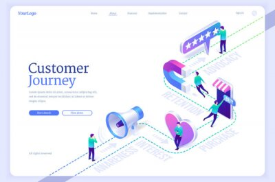 Bild Customer journey banner. Buying process from awareness and interest to purchase. Concept of retention and advocacy marketing strategy. Vector landing page with isometric client on buyer route map