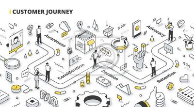 Bild Customer Journey Isometric Outline Illustration