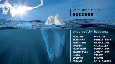 Bild Der Eisberg des Erfolgs