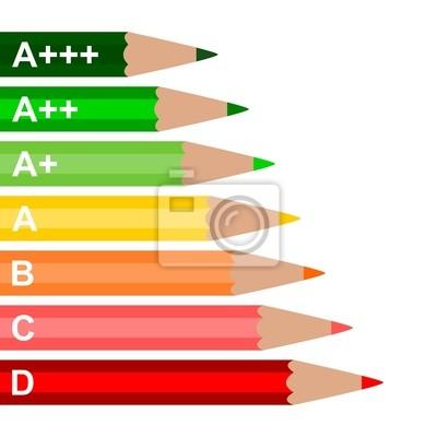 Energie Effizienzklasse Wooden Pencil Illustration Leinwandbilder