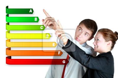 Bild energieklassen