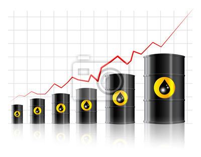Erhöhung der Ölpreise - Krisenkonzept