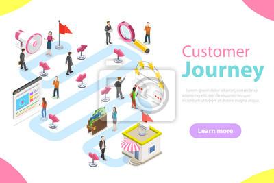 Bild Flacher isometrischer Vektor der Customer Journey.  Personen, die einen Kauf tätigen möchten, bewegen sich auf dem angegebenen Weg - Werbung, Suche, Website, Bewertungen, Kauf.