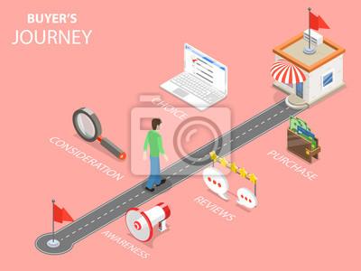 Bild Flacher isometrischer Vektor der Käuferreise. Ein Mann, der einen Kauf tätigt, bewegt sich auf der angegebenen Route mit folgenden Schritten: Bekanntheit, Berücksichtigung, Bewertungen, Auswahl, Kauf.