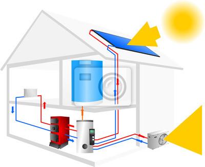 tolle warmwasser zentralheizung galerie die besten elektrischen schaltplan ideen. Black Bedroom Furniture Sets. Home Design Ideas
