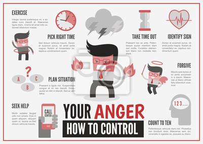 Bild Infografics über anger management