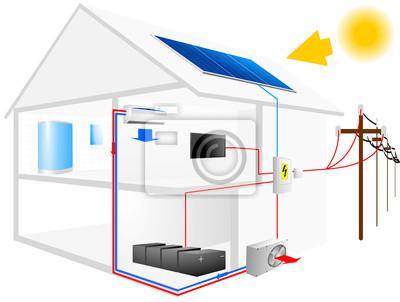 Installation Ein Aus Raster Im Haus Mit Klimaanlage Leinwandbilder