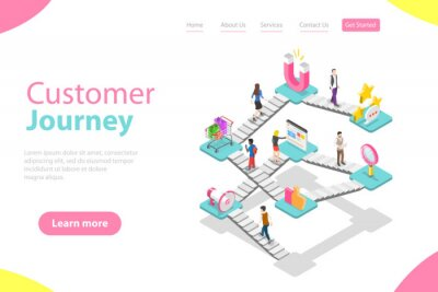 Bild Isometric flat vector landing page template of customer buying process, user journey map, digital marketing campaign, promotion and advertising.