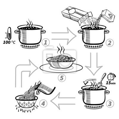 Kochen von Teigwaren. Schritt für Schritt Rezept Infografik