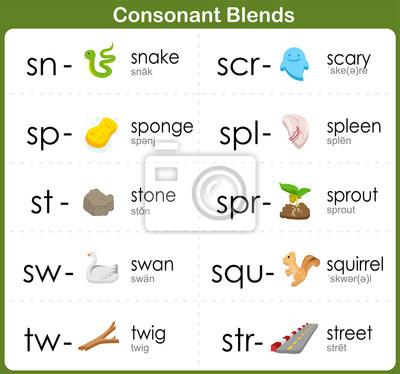 Konsonanten blends arbeitsblatt für kinder leinwandbilder • bilder ...