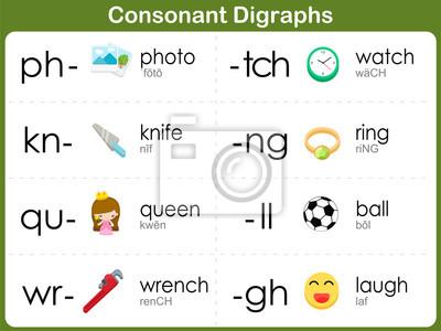 Konsonanten digraphen arbeitsblatt für kinder leinwandbilder ...