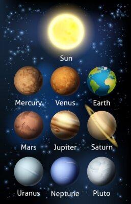 Bild Planeten des Sonnensystems
