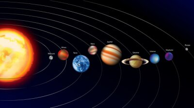 Bild planetes