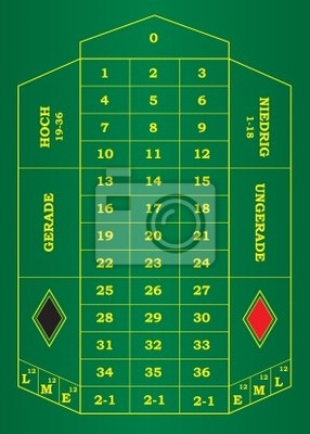 Roulette Tisch Deutsch 1 Leinwandbilder Bilder Kennwort Croupier