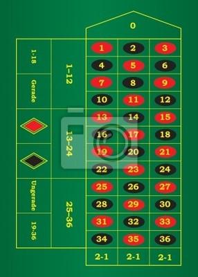 Roulette Tisch Deutsch 5 Leinwandbilder Bilder Kennwort Croupier