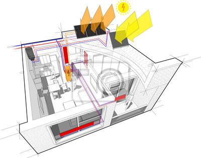 Bild: Schema der wohnung mit heizkörper- und heizungsrohren als heizenergiequelle