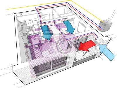 Bild Schema Einer 1 Zimmer Wohnung Komplett Mit Warmwasser Fußbodenheizung  Und Gas