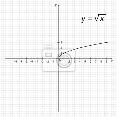 Schematische darstellung der mathematik in abhängigkeit von der ...