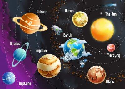 Bild Sonnensystem von Planeten, Vektor-Illustration horizontal