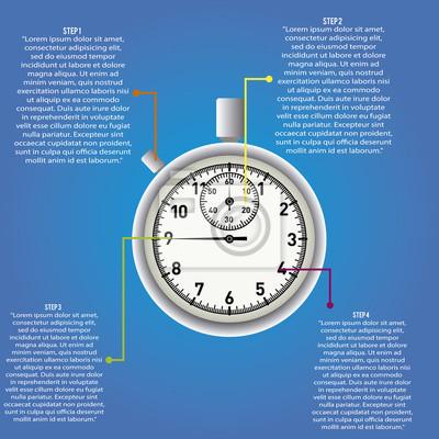 Timer Informationen