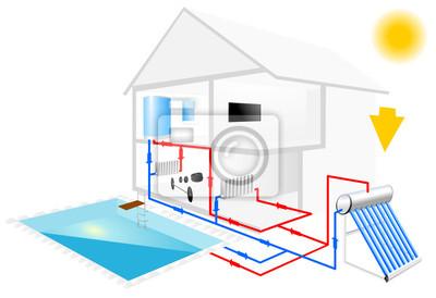 Umweltfreundlicher zuhause-vektor leinwandbilder • bilder Prinzip ...