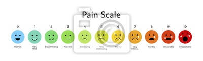 Bild Vector flat horizontal pain measurement scale. Colorful icon set of emotions from happy blue to red crying. Ten gradation form no pain to unspeakable Element of UI design for medical pain test.