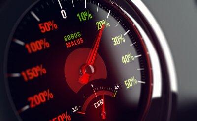 Bild Versicherung Automobil, Bonus Malus, Coefficient de Réduction-Majoration (CRM)
