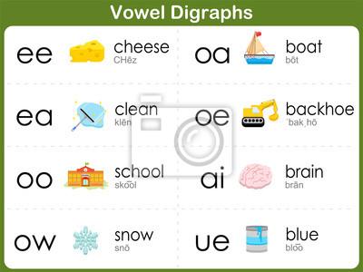 Vokal digraphen arbeitsblatt für kinder leinwandbilder • bilder ...