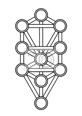 Baum des lebens kabbala Kabbala