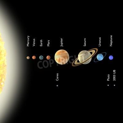 Fototapete 3D-Darstellung von Sonnensystem