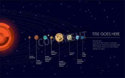 Fototapete Abbildung des Sonnensystems
