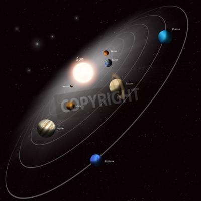 Fototapete Alle Planeten des Sonnensystems um die Sonne
