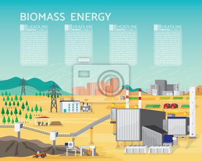 Biomasse-energie, biomasse-kraftwerk mit kessel und nahtturbine ...