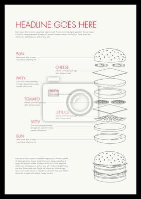 Burger Anatomie
