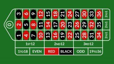 Fototapete: Casino roulette tisch illustration. green glücksspiel roulette