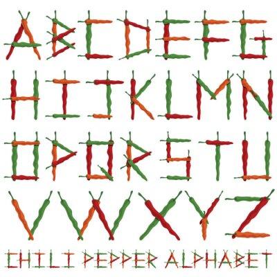 Chili-Pfeffer-Alphabet