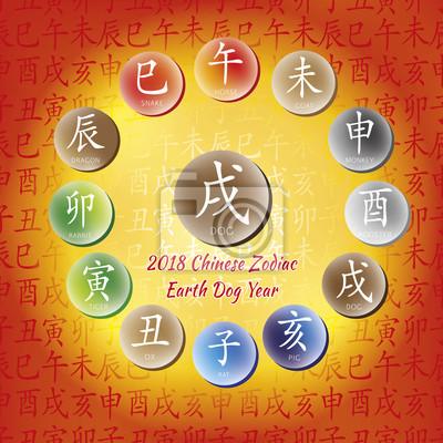 Chinesisches horoskop - gelber hund. chinesisches guten rutsch ...
