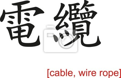 Chinesisches zeichen für kabel, draht-seil fototapete • fototapeten ...