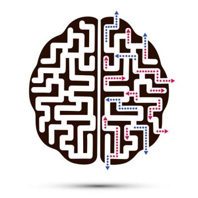 Das Symbol des Gehirns.