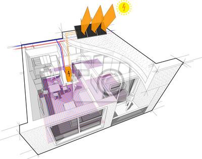 Diagramm der wohnung mit warmwasser-fußbodenheizung und ...