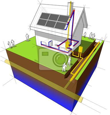 Diagramm eines einfamilienhauses mit traditioneller heizung mit ...