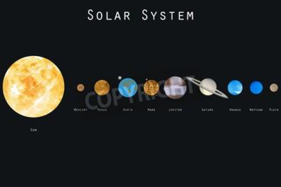 Fototapete Die Planeten des Sonnensystems. Abbildung.