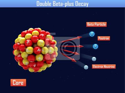Kohlenstoff aus dem Beta-Zerfall jr es Dating-Dilemma wikipedia