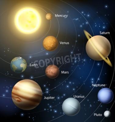 Fototapete Eine Illustration der Planeten unseres Sonnensystems mit Text-Namen-Etiketten