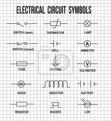 Elektrische schaltkreissymbole fototapete • fototapeten Amperemeter ...