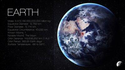 Fototapete Erde - Hochauflösendes Infografik präsentiert eine der Sonnenenergie