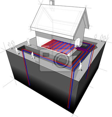 Erdwärmepumpe / fußbodenheizung diagramm fototapete • fototapeten ...