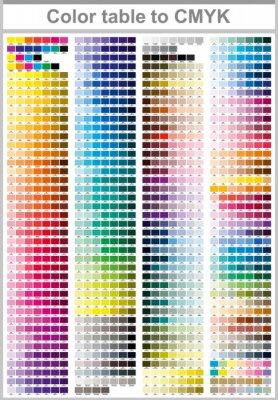 Fototapete Farbtabelle Pantone zu CMYK. Farbdruck-Testseite. Abbildung CMYK Farben für den Druck. Vektor-Farbpalette