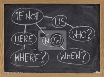Flussdiagramm oder Mind Map mit Fragen